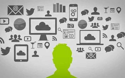 Importance of Visual Marketing