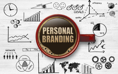 Managing Your Brand Online